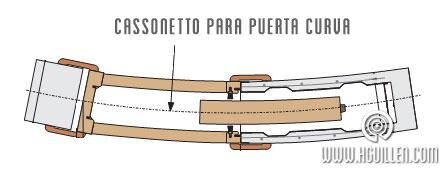 Casoneto dierre para puertas correderas maderas hermanos for Puertas correderas curvas