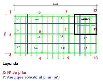 Plano-estructura