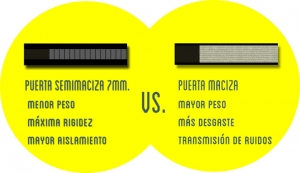 Puerta-Semimaciza-vs-maciza-hGuillen-c