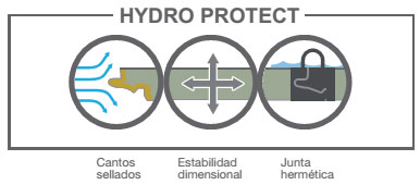 Iconos-hydroprotect