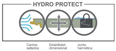 Iconos-hydroprotect