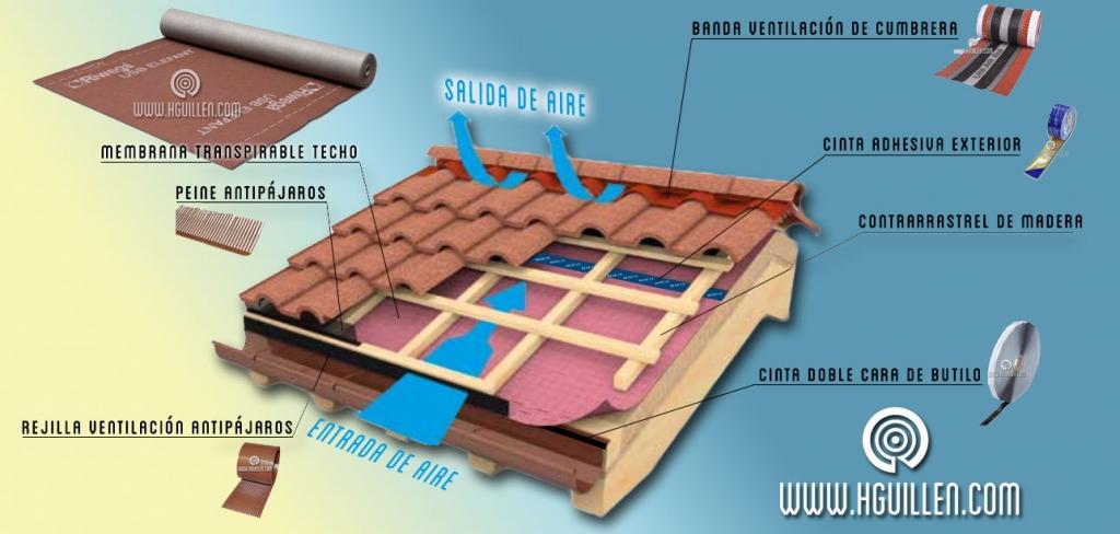 Accesorios para cubiertas y fachadas Passivhaus