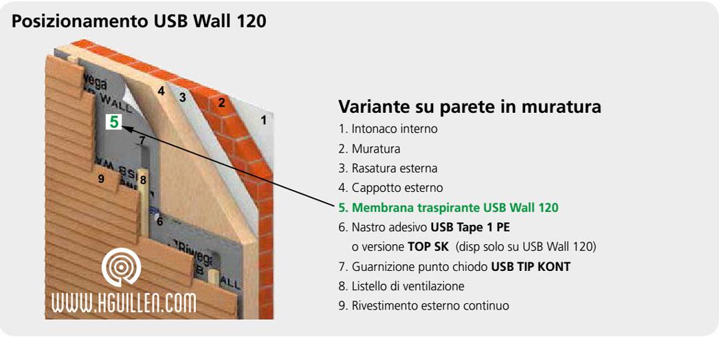 Membrana impermeable de alta transpiración passivhaus