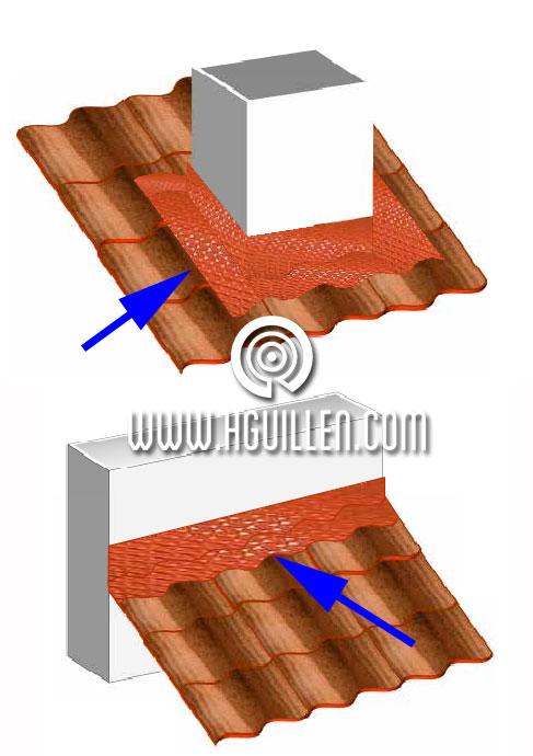 Banda Aluminio Butilo para tejados