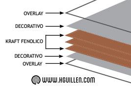 Tablero compacto fenolico HPL