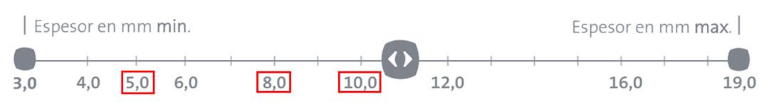 lisocore formatos medidas gruesos caras soporte