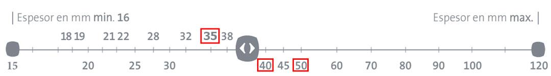 lisocore formatos medidas gruesos