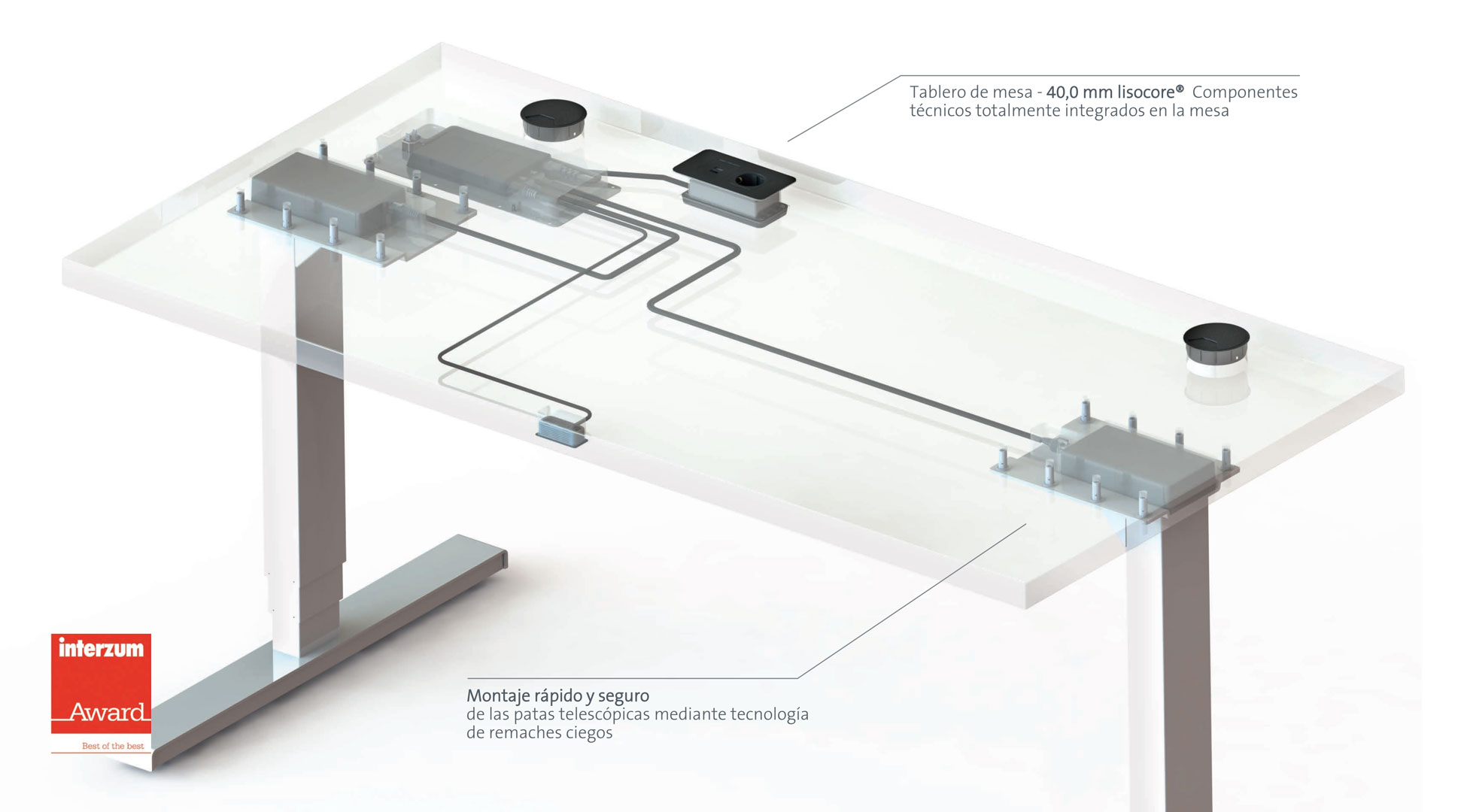 lisocore elementos electricos integrados